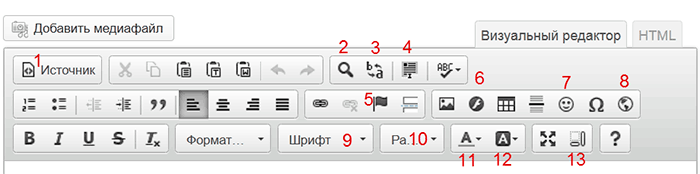 плагины для визуального редактора вордпресс