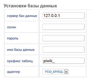 подключение Piwik к базе данных