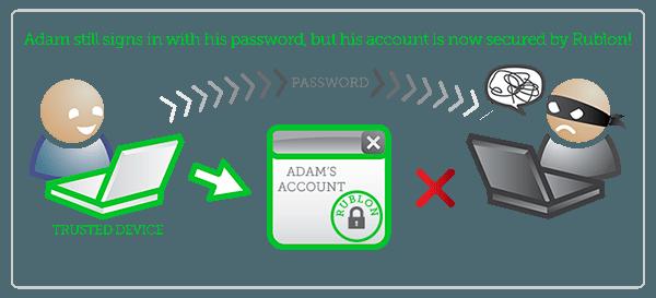 защита админки wordPress