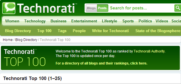Technorati-Top-100